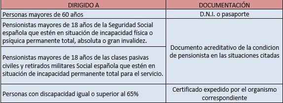 seville 100 libre sitio de citas en estados unidos no se requiere tarjeta de crédito